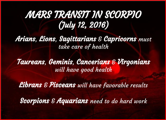 Know the effects of Mars transit in Scorpio