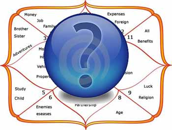 learn astrology, how to learn astrology