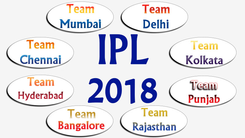 IPL 2018 Schedule for Match Predictions