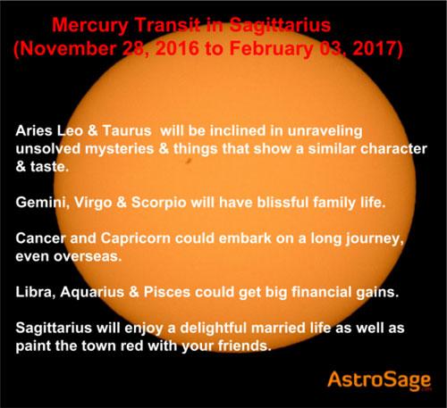 Mercury Transit In Sagittarius (November 28, 2016)