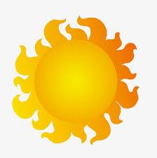Remedies for Sun / Surya Graha Shanti