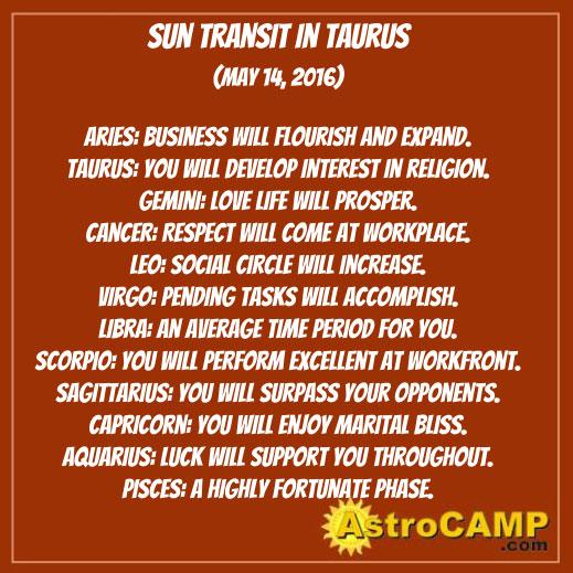 sagittarius weekly love horoscope astrocamp