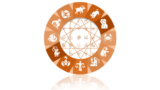 2020 Analysis by Vedic Astrologer